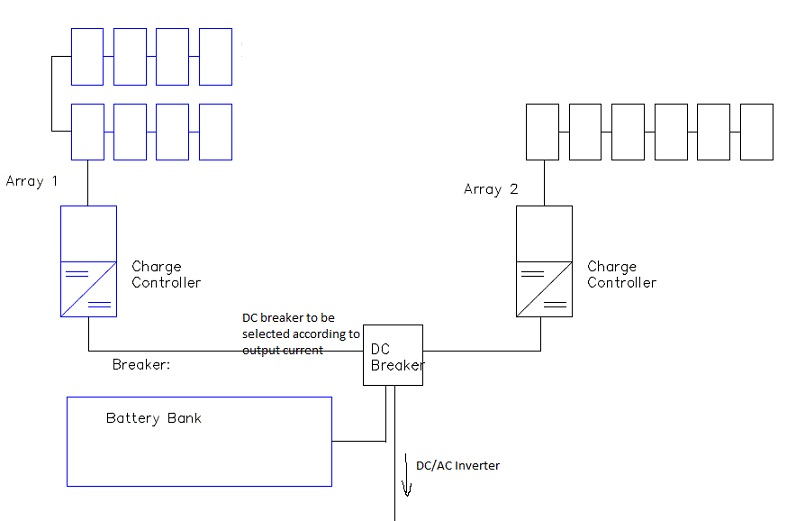 Terrific Can I Connect Two Charge Controllers On The Same Battery Bank Wiring 101 Ariotwise Assnl