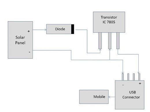 PV System Diagram with Blocking Diode