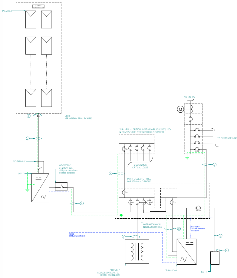 documenting pv design
