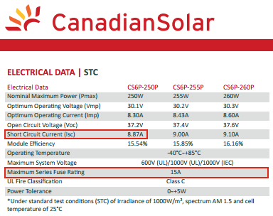 Canadian Solar Data Sheet for fuse rating